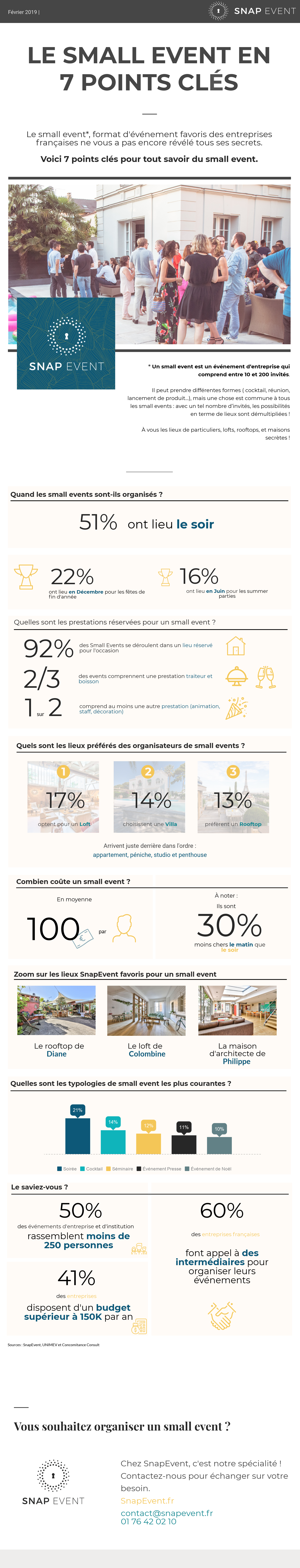 small event infographie-1